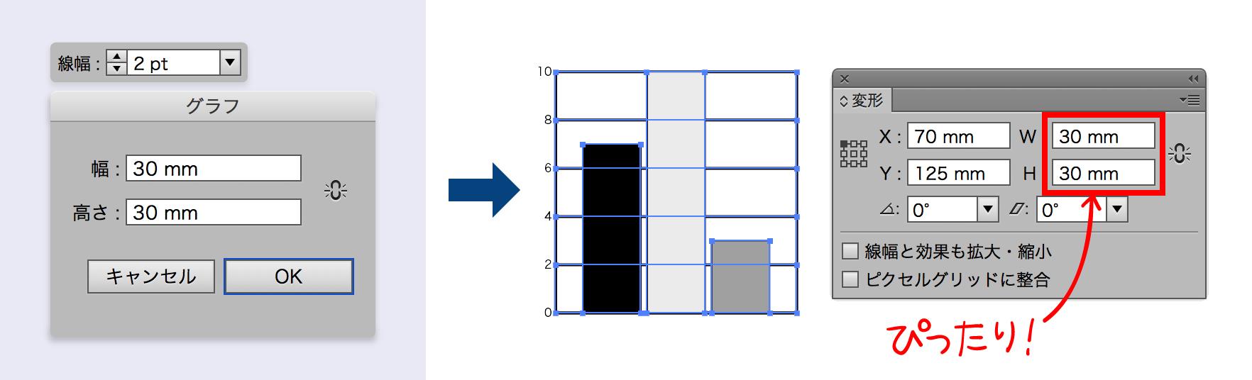棒グラフを線幅2ptでサイズ指定して,ぴったりサイズになっている図版