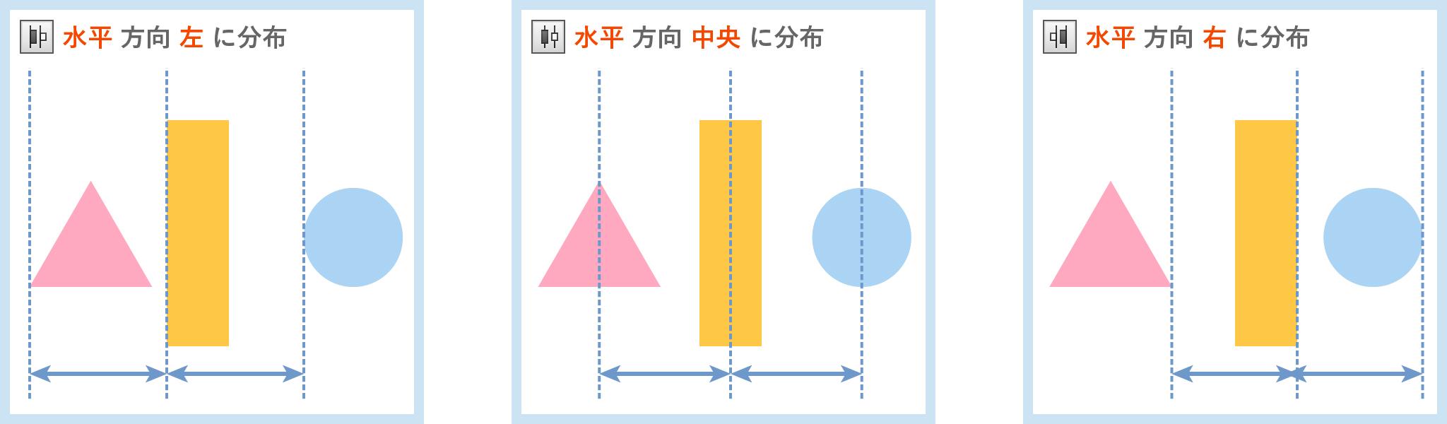 オブジェクトの分布 水平方向(横向き)説明図版