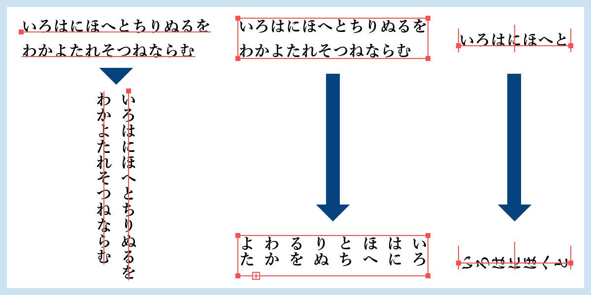 縦組み/横組みが切り替わる図版
