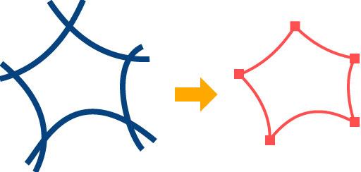 線が交差している領域をパスにする図版
