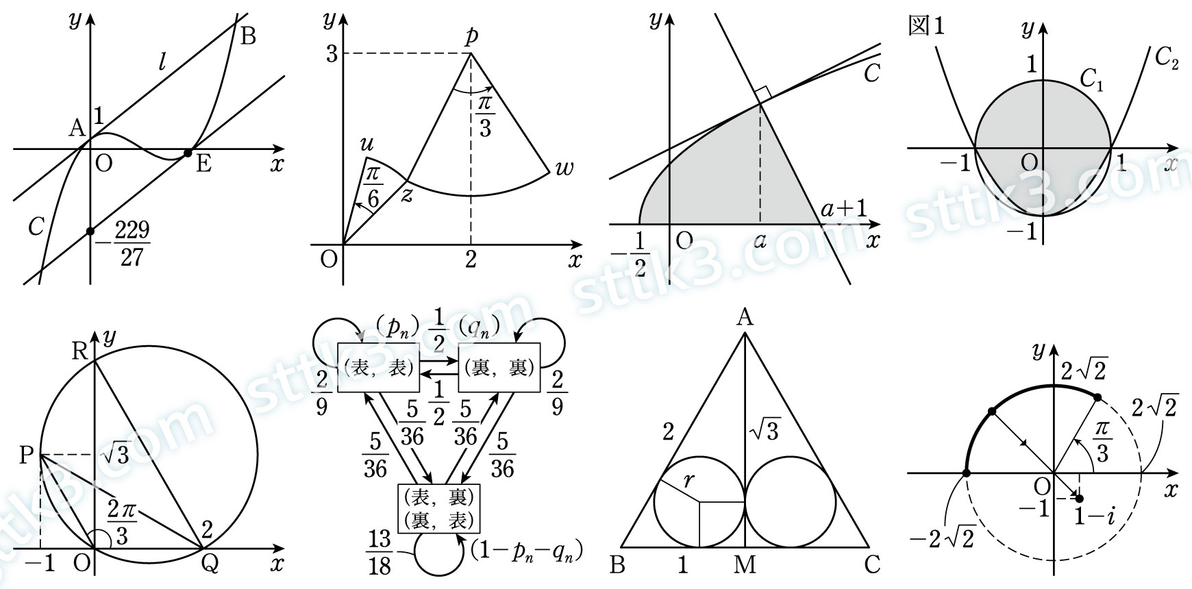 大学入試数学の図版サンプル