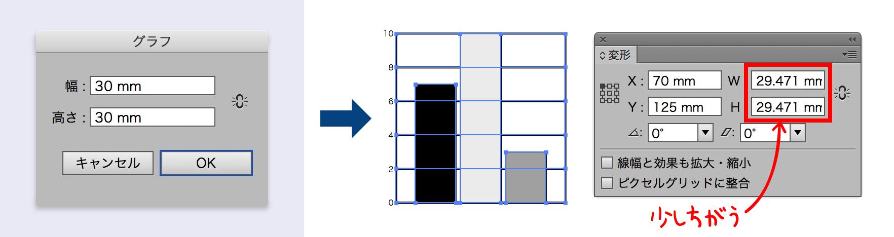 棒グラフを普通にサイズ指定して,少し小さめになっている図版
