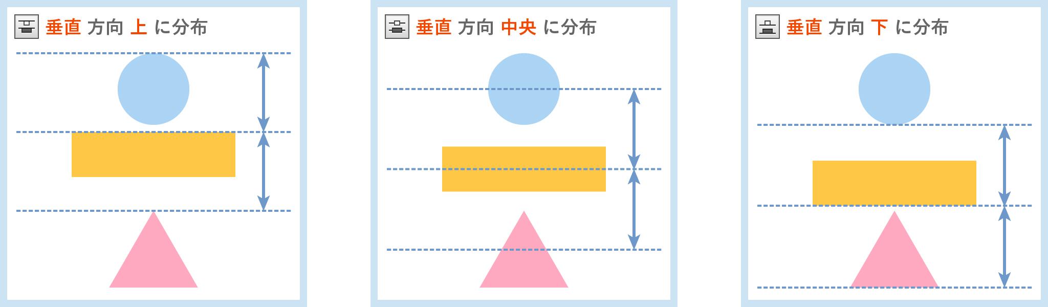 オブジェクトの分布 垂直方向(縦向き)説明図版