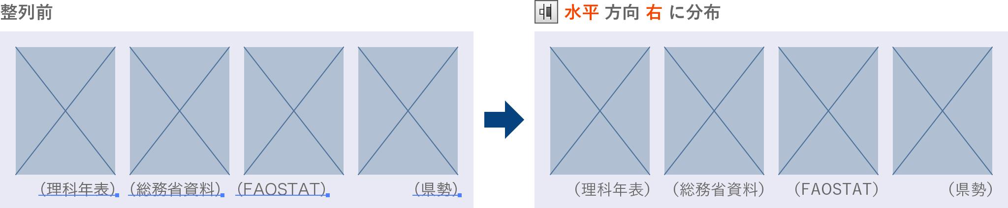 右揃えの出典を水平方向右に分布で整列する図版