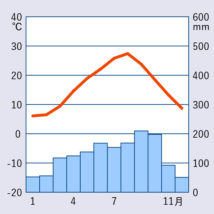 複合グラフアイキャッチ