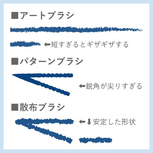 ブラシの種類説明図版