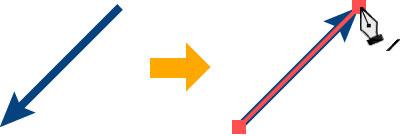 矢印の方向を切り替える図版