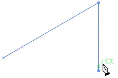 パターン作成手順の図版2