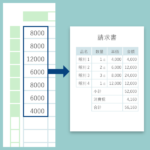 【解決】価格ごとに集計してMisoca用CSVにしたい!