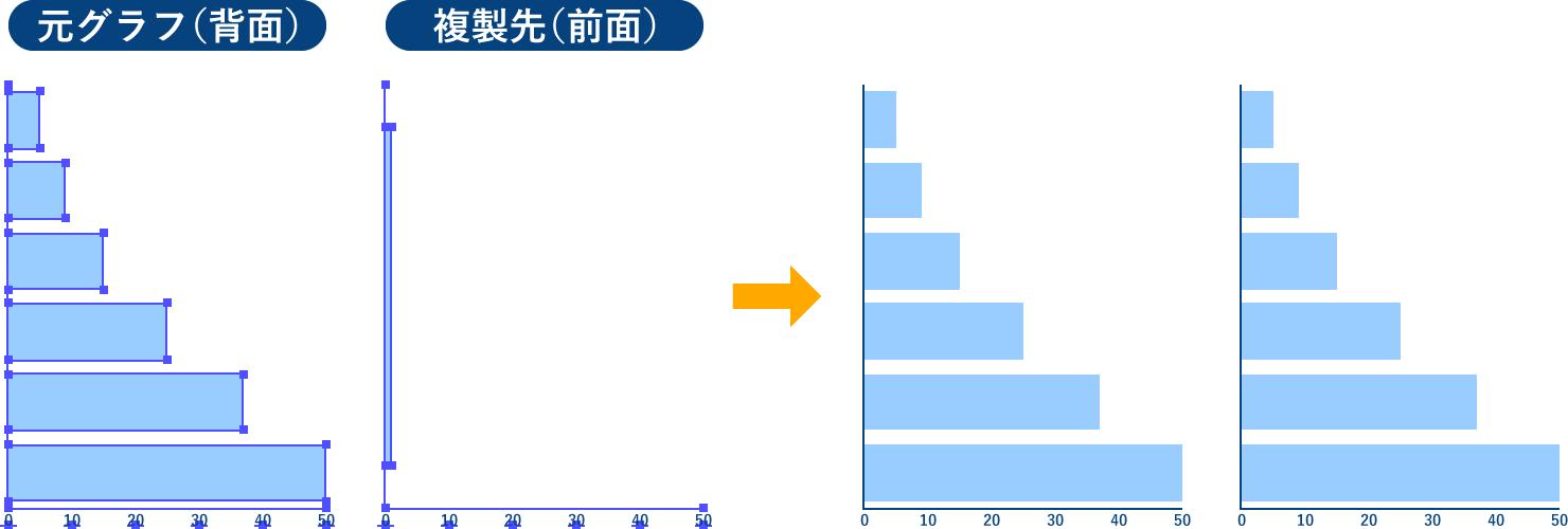 グラフデータ複製移動 動作イメージ図版