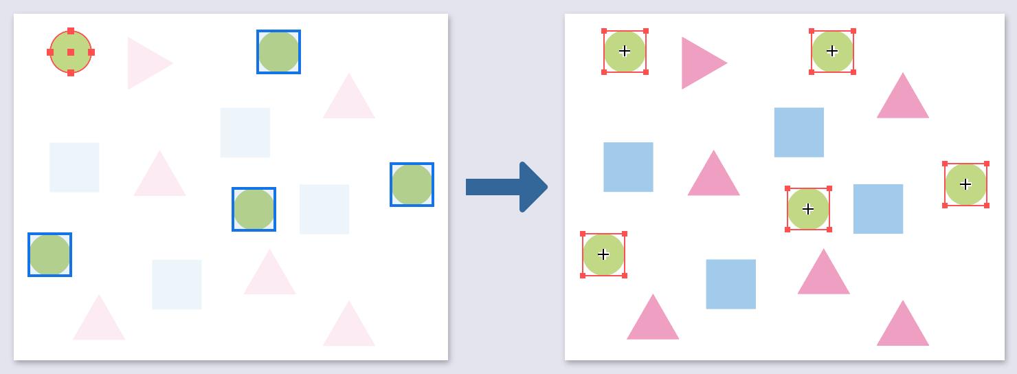 選択アイテムがシンボルに登録されるイメージ図版