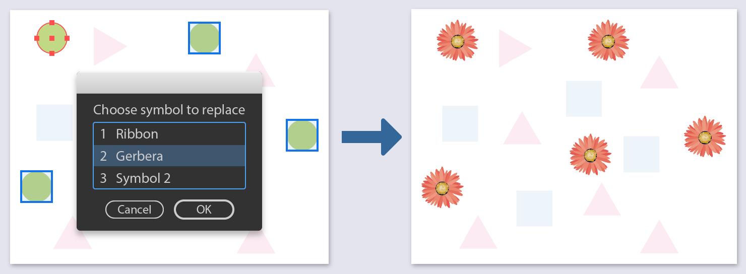 選択アイテムがシンボルに置換されるイメージ図版