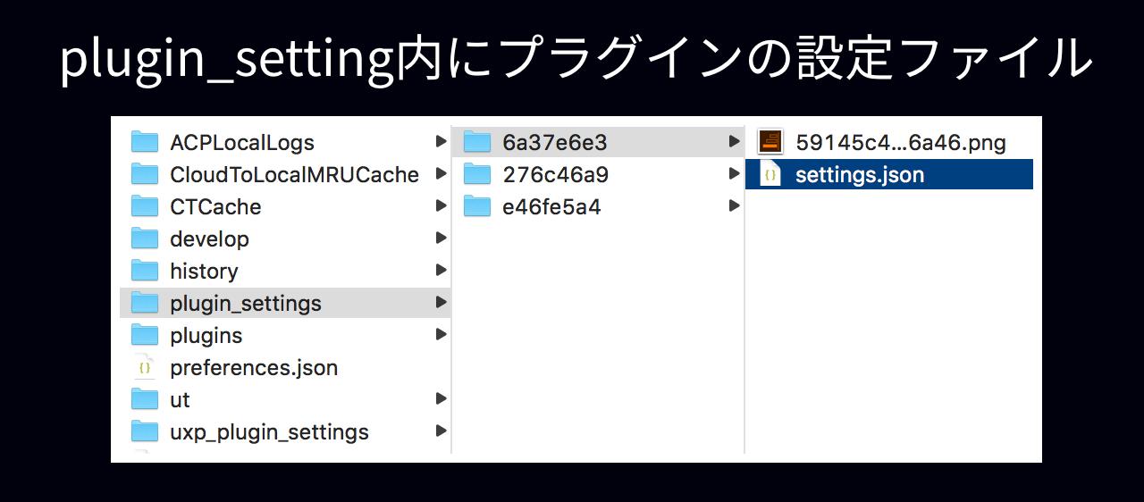 settings.jsonの位置 図版