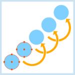 【解決】オートフィル感覚でアイテムを複製移動したい!