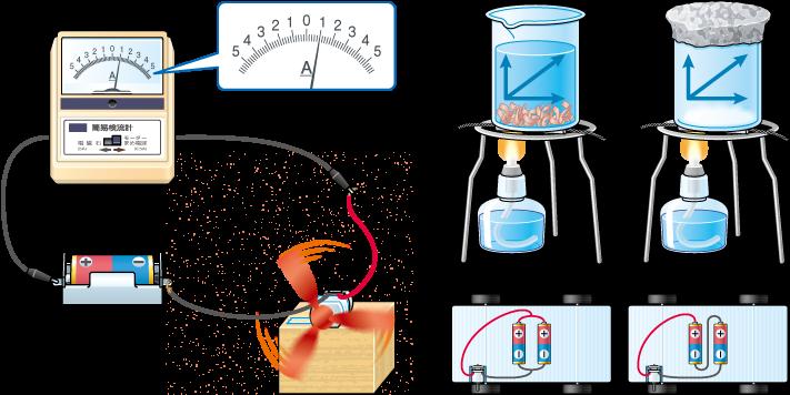 小学校理科の図版サンプル サムネイル